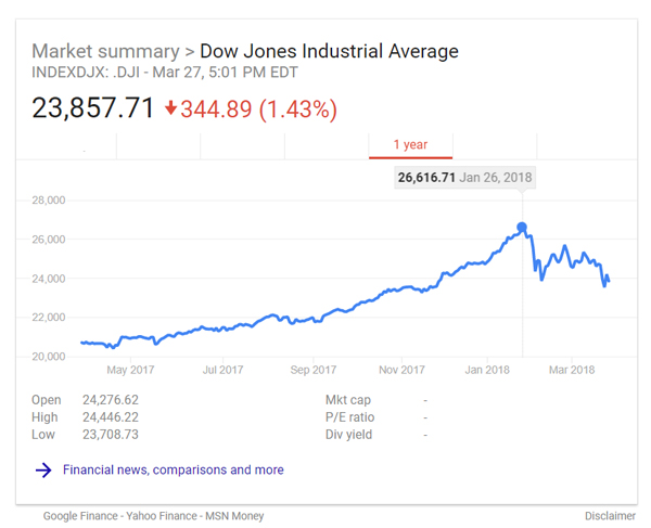 Stock-Market---Not-a-Nice-Picture