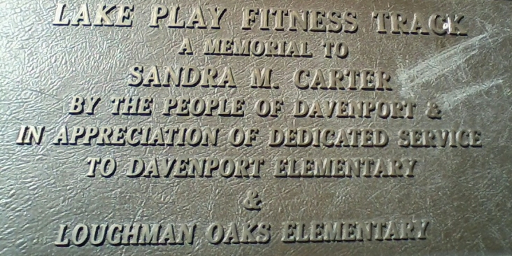 Fitness plaque.